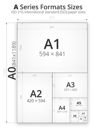 formats: Size of series A paper sheets comparison chart, from A0 to A10 format