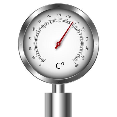 gouge: illustration of a temperature meter gauge