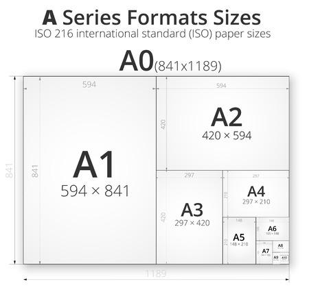 Ilustración con el tamaño de papel de formato A