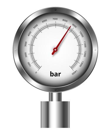 metering: Barometer