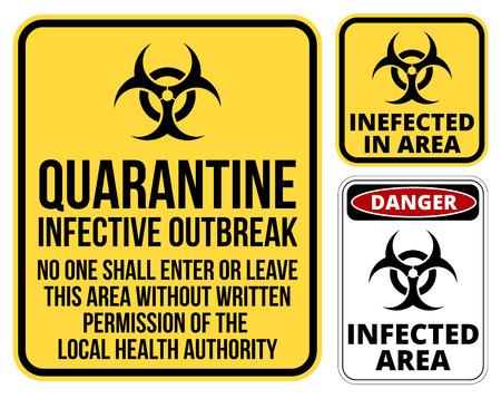 バイオハザード検疫領域に記号のセットです。ベクトル図