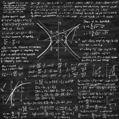 trigonometry: Mathematical trigonometry algebra formulas on chalkboard