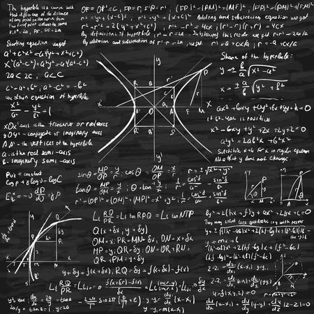 Mathematical trigonometry algebra formulas on chalkboard