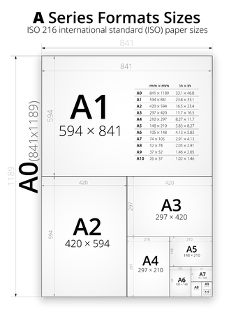 Size of series A paper sheets comparison chart, from A0 to A10 format