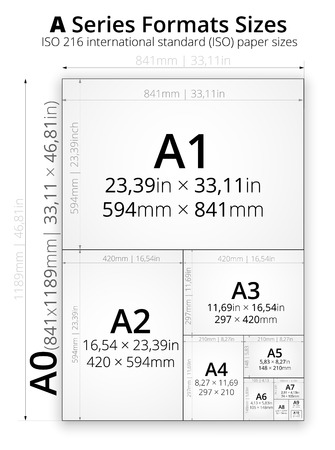 Size of series A paper sheets comparison chart, from A0 to A10 format in mm millimetres and inches Illustration