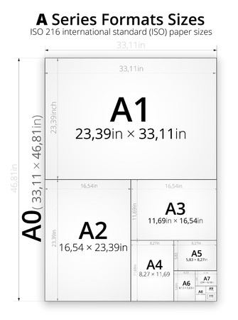 Size of series A paper sheets comparison chart, from A0 to A10 format in inches
