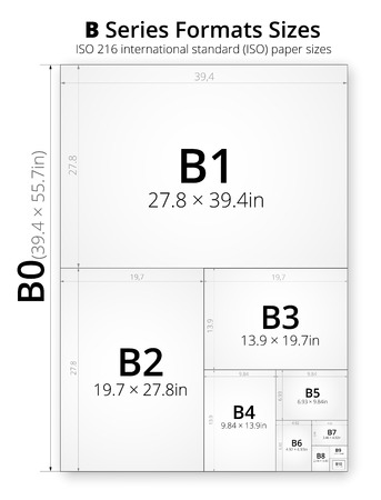 b1: Size of series B paper sheets comparison chart, from B0 to B10 format in inches