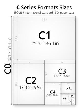 inches: Size of series C paper sheets comparison chart, from C0 to C10 format in inches Illustration