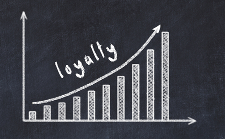 Chalkboard drawing of increasing business graph with up arrow and inscription loyalty. Stock Photo - 122997216