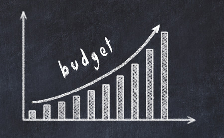 Chalkboard drawing of increasing business graph with up arrow and inscription budget. Stock Photo - 122997217
