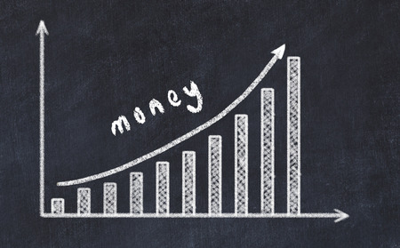 Chalkboard drawing of increasing business graph with up arrow and inscription money.