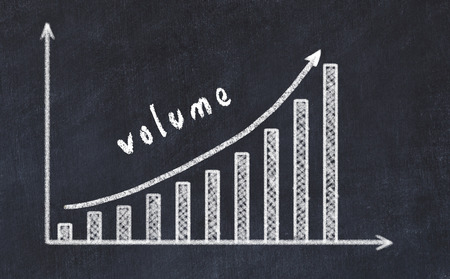 Chalkboard drawing of increasing business graph with up arrow and inscription volume. Stock Photo