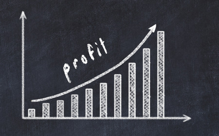 Chalkboard drawing of increasing business graph with up arrow and inscription profit. Stock Photo