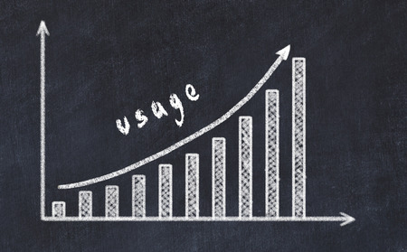 Chalkboard drawing of increasing business graph with up arrow and inscription usage.