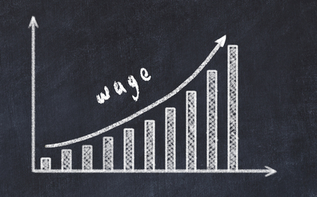 Chalkboard drawing of increasing business graph with up arrow and inscription wage. Stock Photo - 122997497