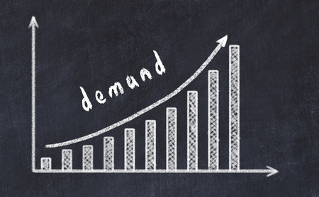 Chalkboard drawing of increasing business graph with up arrow and inscription demand.