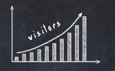 Chalkboard drawing of increasing business graph with up arrow and inscription visitors. 스톡 콘텐츠