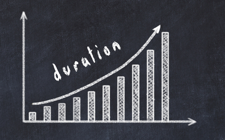 Chalkboard drawing of increasing business graph with up arrow and inscription duration. Stock Photo - 122997597