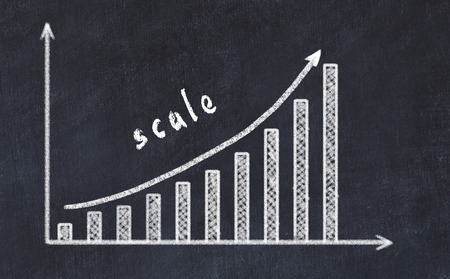 Chalkboard drawing of increasing business graph with up arrow and inscription scale.
