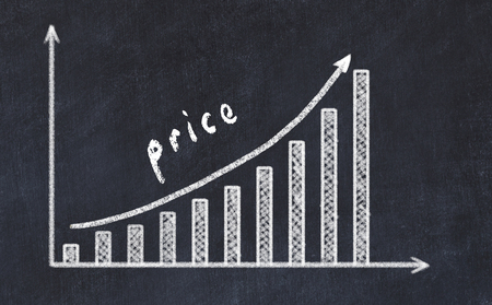 Chalkboard drawing of increasing business graph with up arrow and inscription price.