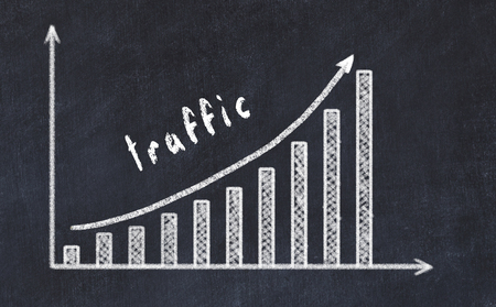 Chalkboard drawing of increasing business graph with up arrow and inscription traffic.