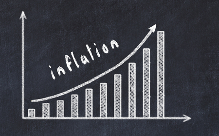 Chalkboard drawing of increasing business graph with up arrow and inscription inflation.