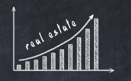 Chalkboard drawing of increasing business graph with up arrow and inscription real estate. Stock Photo