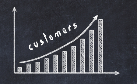 Chalkboard drawing of increasing business graph with up arrow and inscription customers.