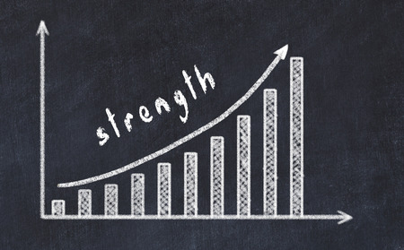 Chalkboard drawing of increasing business graph with up arrow and inscription strength.