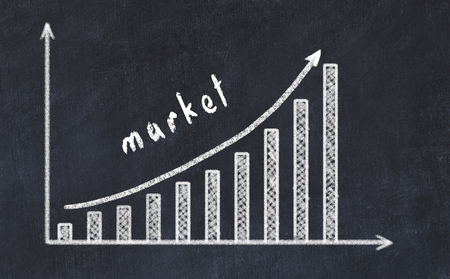 Chalkboard drawing of increasing business graph with up arrow and inscription market.