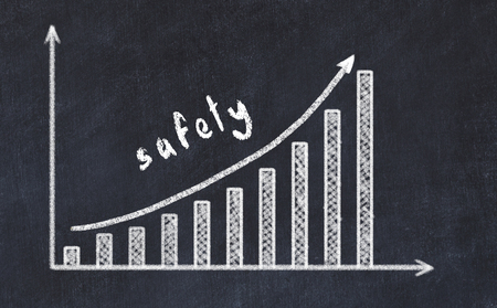 Chalkboard drawing of increasing business graph with up arrow and inscription safety.
