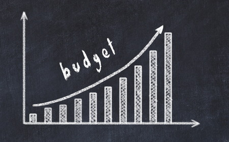Chalkboard drawing of increasing business graph with up arrow and inscription budget. Stock Photo