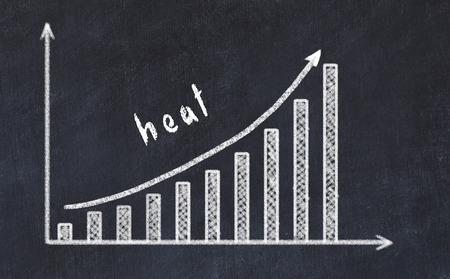 Chalkboard drawing of increasing business graph with up arrow and inscription heat. Stock Photo - 122998079
