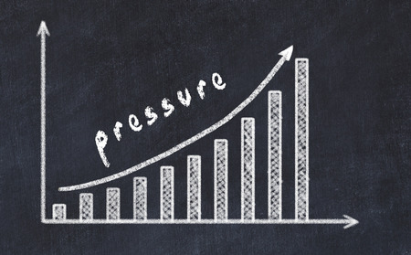 Chalkboard drawing of increasing business graph with up arrow and inscription pressure.