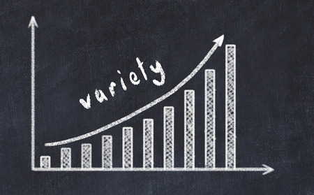 Chalkboard drawing of increasing business graph with up arrow and inscription variety.