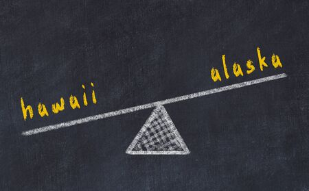 Chalk board sketch of scales. Concept of balance between alaska and hawaii