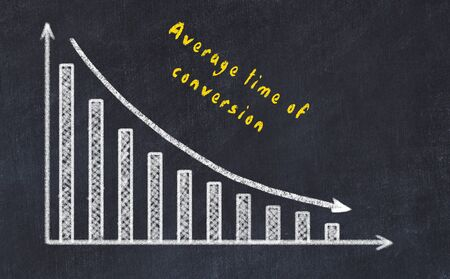 Black chalk board with drawing of decreasing business graph with down arrow and inscription .