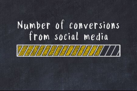 Chalk drawing of loading progress bar with inscription number of conversions from social media.