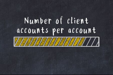 Chalk drawing of loading progress bar with inscription number of client accounts per account manager.