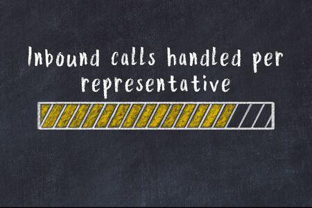 Chalk drawing of loading progress bar with inscription inbound calls handled per representative.