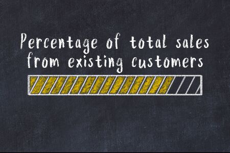 Chalk drawing of loading progress bar with inscription percentage of total sales from existing customers.