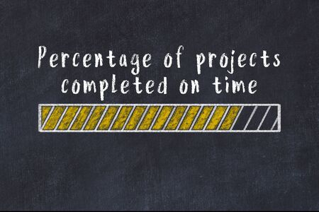 Chalk drawing of loading progress bar with inscription percentage of projects completed on time.