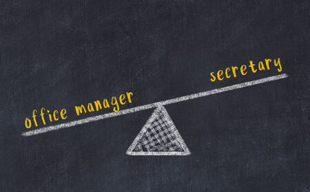 Chalk board sketch of scales. Concept of balance between secretary and office manager.