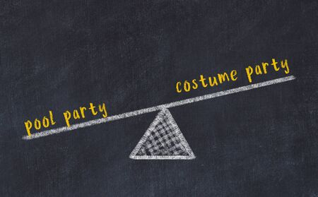 Chalk board sketch of scales. Concept of balance between costume party and pool party.