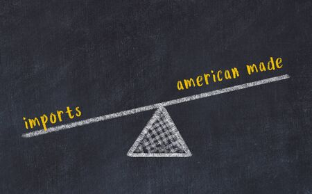 Chalk board sketch of scales. Concept of balance between american made and imports.