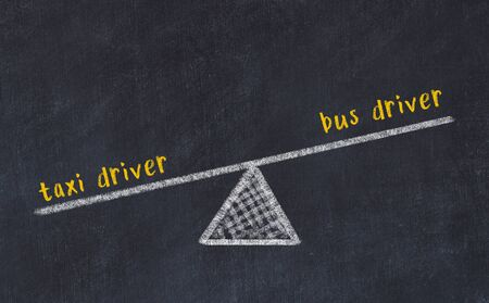 Chalk board sketch of scales. Concept of balance between taxi driver and bus driver.