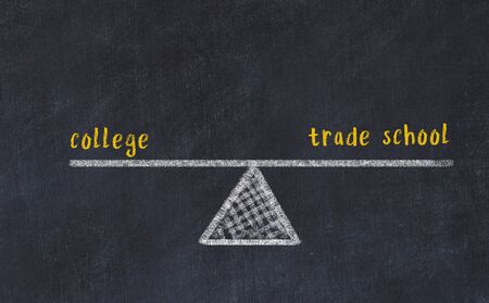 Chalk board sketch of scales. Concept of balance between college and trade school.