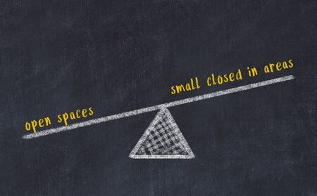 Chalk board sketch of scales. Concept of balance between open spaces and small closed in areas.