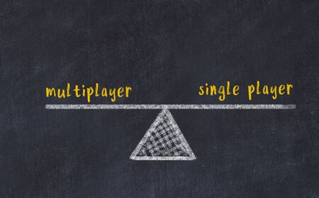 Chalk board sketch of scales. Concept of balance between multiplayer and single player. Imagens