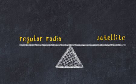 Chalk board sketch of scales. Concept of balance between regular radio and satellite.